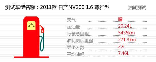 经济实惠大七座 深度测试郑州日产NV200